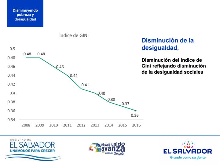 presentacion_informe_de_tercer_anio_de_gestion_GGSI_6