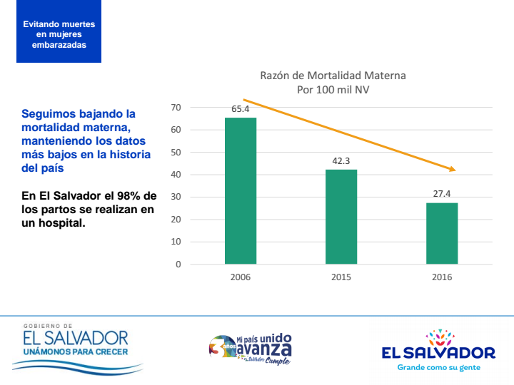 presentacion_informe_de_tercer_anio_de_gestion_GGSI_21