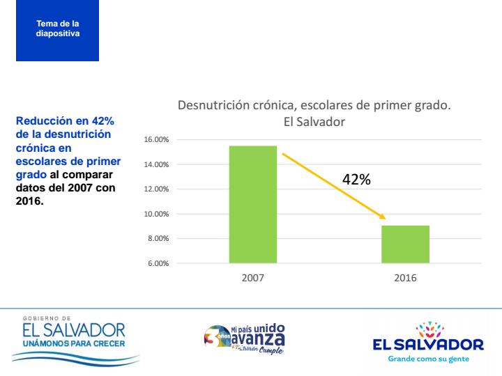 presentacion_informe_de_tercer_anio_de_gestion_GGSI_29