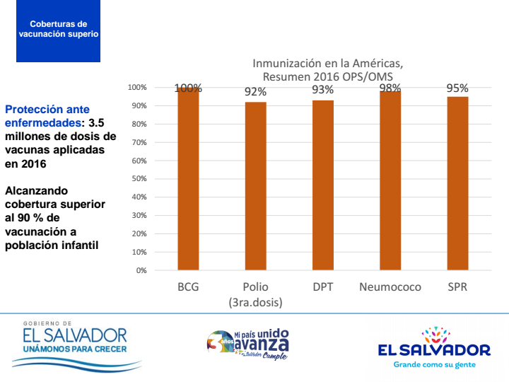 presentacion_informe_de_tercer_anio_de_gestion_GGSI_30