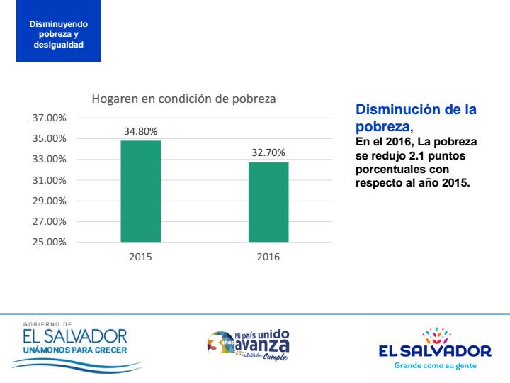 presentacion_informe_de_tercer_anio_de_gestion_GGSI_5