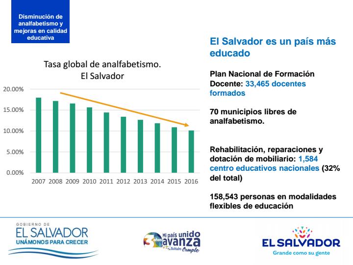 presentacion_informe_de_tercer_anio_de_gestion_GGSI_8
