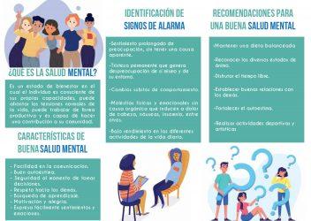 2- Tríptico Lo que debemos saber de la salud mental